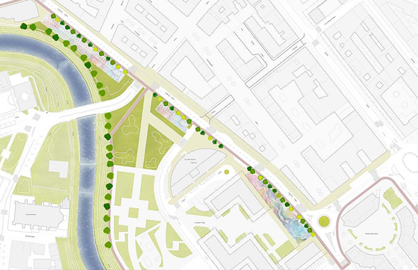 تصميم المشروع الحضري المستدام